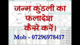 kundli astrology free analysis - Thủ thuật máy tính - Chia