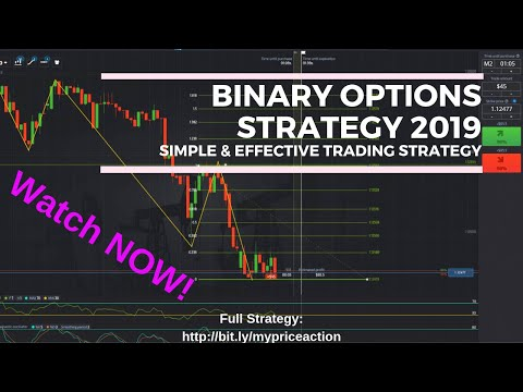 Copy trading binance