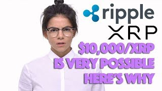 Ripple XRP: $10,000/XRP Is Very Possible - Here's Why