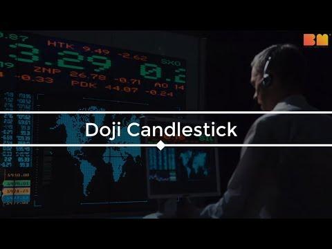 Lär Dig Trading – Doji Candlestick
