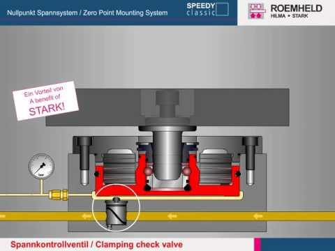 Stark - Hidkom Hidrolik Klasik Zero Point Sistem