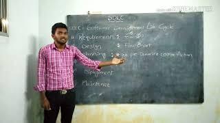 SDLC in Telugu