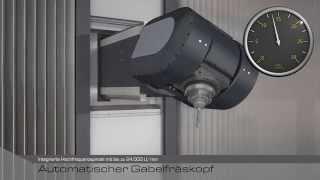 PowerSpeed 5HSC - Flexibel. Flureben. Schnell.