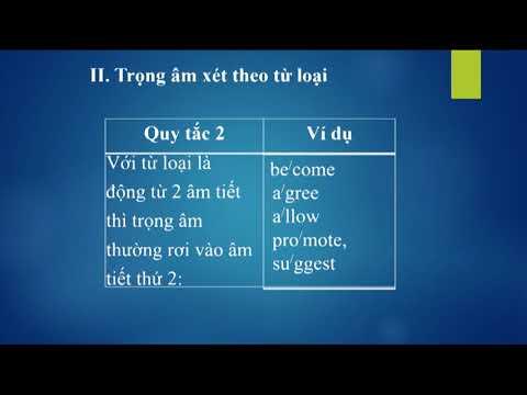 Ôn thi THPT QG môn Tiếng Anh, chủ đề: Trọng âm