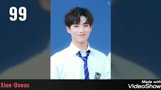 Top 100 Most Handsome Kpop Idols 2020