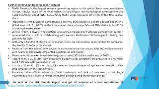Sacral Neuromodulation Market Development To 2027