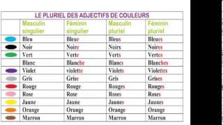As cores em Francês
