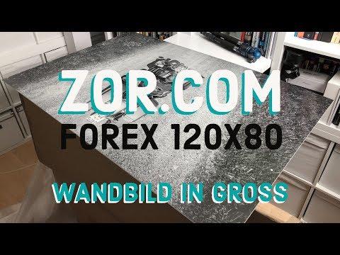 Ein Forex Wandbild von ZOR.com näher angesehen