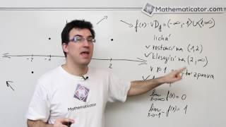 Zkouškové příklady: Graf funkce z vlastností 2