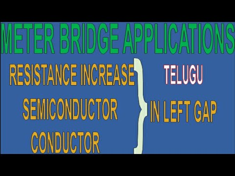 Meter Bridge Aplication