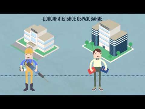 Закон об образовании. ФЗ №273 от 29.12.2012