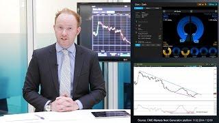 CORN - Do lower oil prices mean lower corn prices? CMC Markets Jasper Lawler