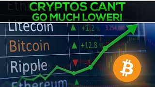 Here's Why CRYPTOS Can't Go MUCH LOWER!