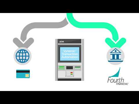 Enable New ATM Functionality with Vynamic™ Transaction Automation