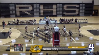 Rochester Volleyball vs Peru