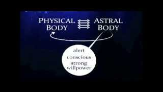 Astral Projection Forum, Lucid Dreaming, Meditation, Remote Viewing For Beginners