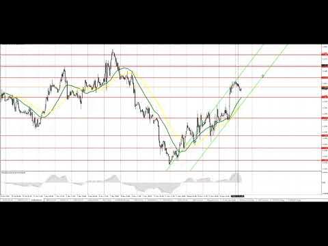 InstaForex Analytics: Саммит АТЭС разочаровал инвесторов. EUR/USD и GBP/USD: видео-прогноз на 19 ноября