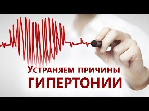 Реферат лечение гипертонии