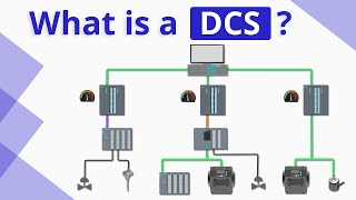 What is DCS? (Distributed Control System)