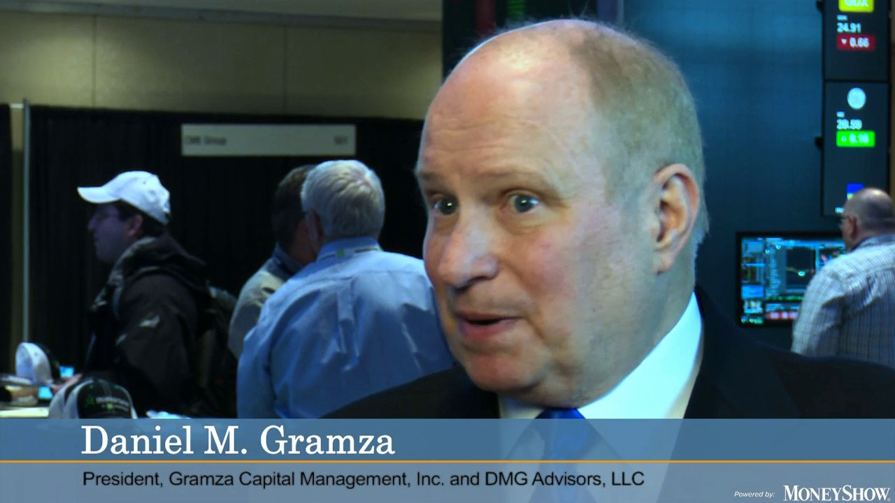 Dan Gramza, Gramza Capital Management: on oil, dollar, gold