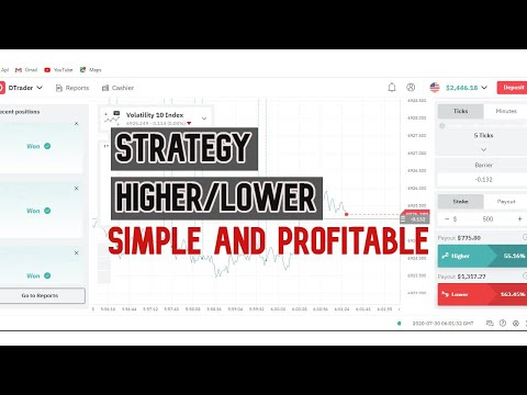 Strategy for binary options options