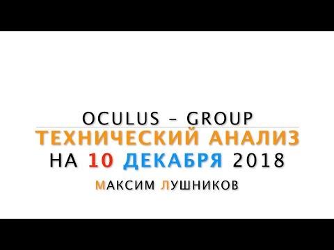 Технический обзор рынка Форекс на 10.12.2018 от Максима Лушникова