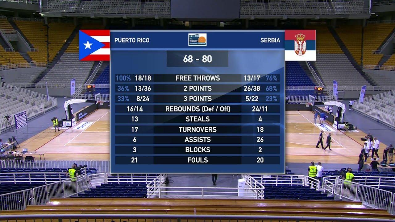 Πουέρτο Ρίκο – Σερβία 68-80 | HIGHLIGHTS | 18/06/2021 | ΕΡΤ