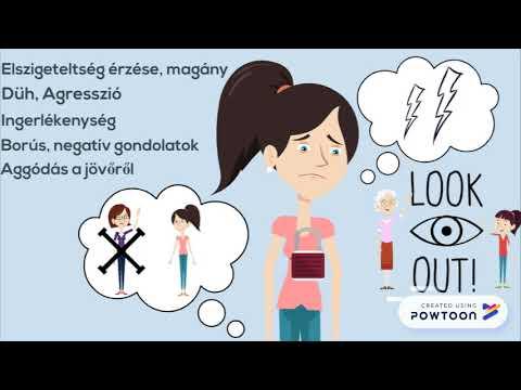 A légúti papillomatosis betegség tünetei