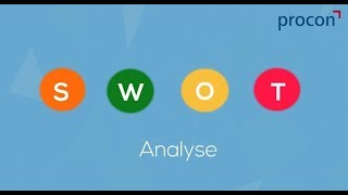 SWOT Analyse kurz & kompakt-Youtube