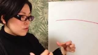 足指の力を測定するFRT(ファンクショナルリーチテスト)