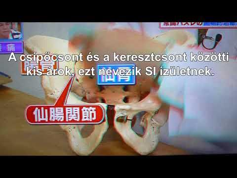 A térdízület belső oldalsó ínszalagjának sprainje
