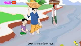 Amader Choto Nodi kobita আমাদের ছোট নদী