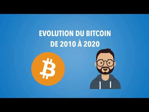 Viskas apie bitcoin trading