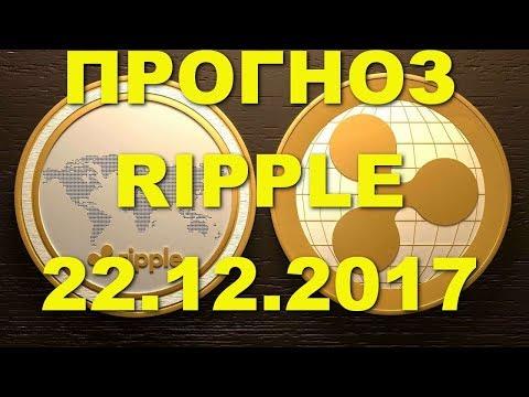 XRP/USD — Рипл Ripple прогноз цены / график цены на 22.12.2017 / 22 декабря 2017 года