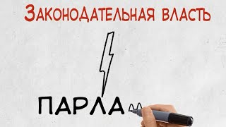 Обществознание видеоуроки. Законодательная ветвь власти. #egevarenyeva