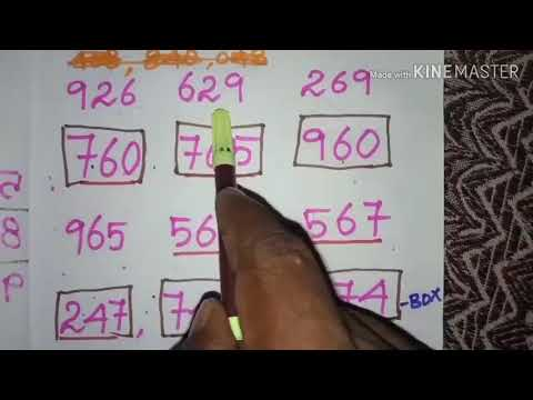 Kerala lottery final guessing for 14-11-2019