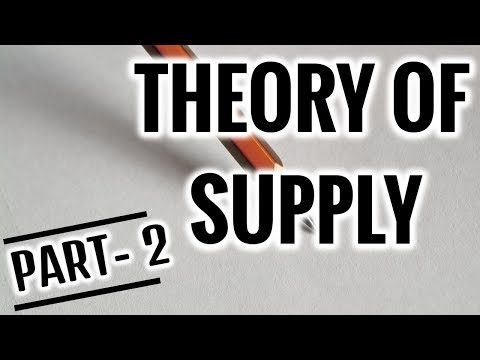 DETERMINANTS/FACTORS  OF SUPPLY | THEORY OF SUPPLY - PART 2