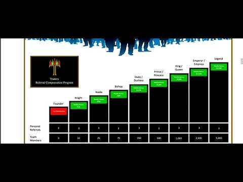 Despre recenziile de opțiuni binare