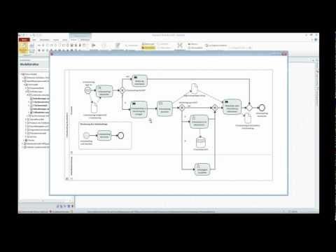 Prozesse effektiv modellieren Teil 1