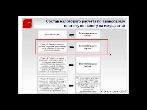 Налог на имущество Отчетность в 1с 2012 год Часть 9