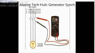 RT Flex Engine - Fuel Quantity Sensor (Stuck In Max
