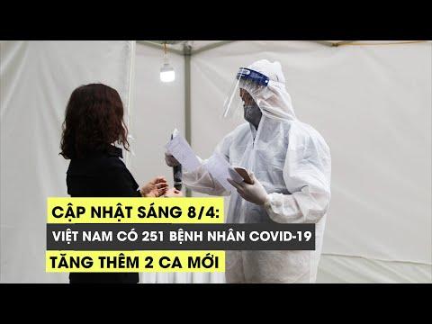 Tin tức dịch bệnh Covid-19 sáng ngày 08/4/2020