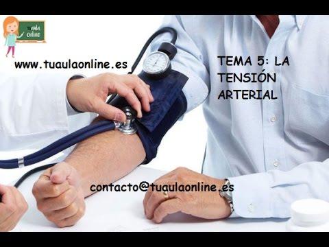Directrices de tratamiento hipertensión secundaria