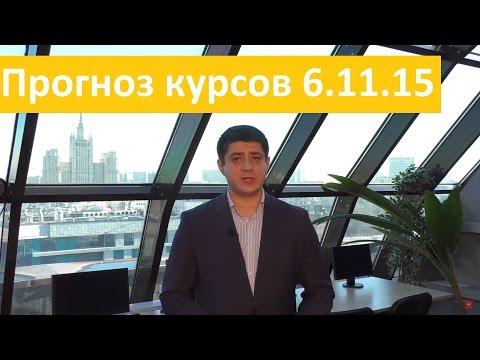 Торговля бинарными опционами видео уроки