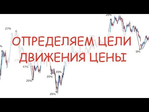Курс рубля к евро на форексе онлайн