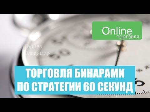 Заработок в интернете объявления