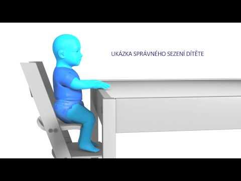 Souběžná léčba ozařováním prostaty