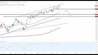 Wall Street – Zahlen, Zahlen, Zahlen…