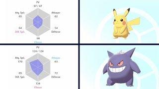 Des objets et fonctionnalités de Pokémon Épée et Pokémon Bouclier ! ⚔️🛡️