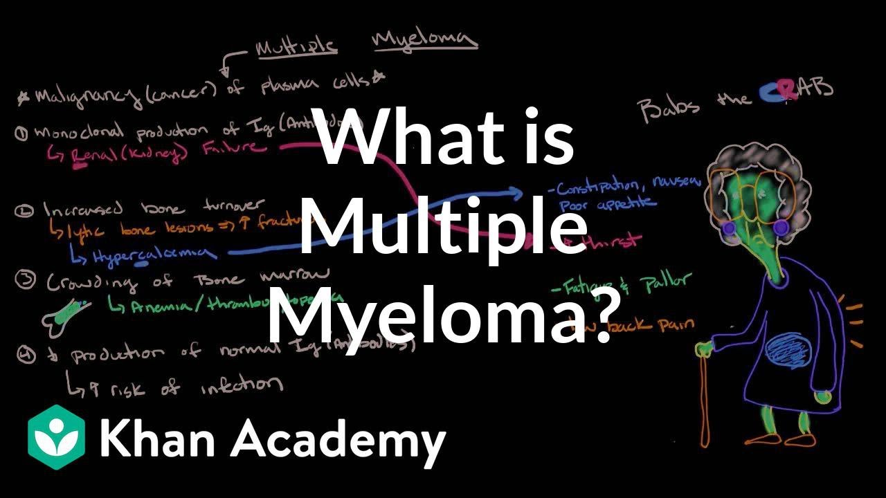 Multiple myeloma relapse symptoms
